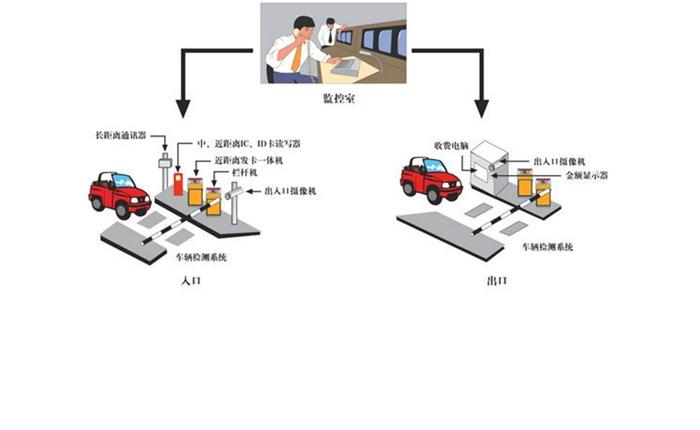 众数车辆管理系统软件
